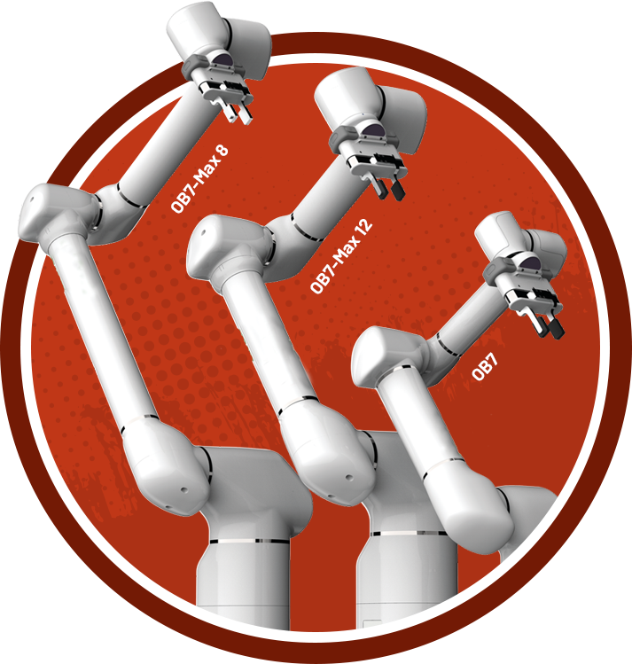 Cobot Experts Focused On Helping You Succeed